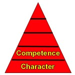 Trust Pyramid Character Competence