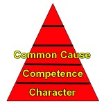 Trust Pyramid Common Cause